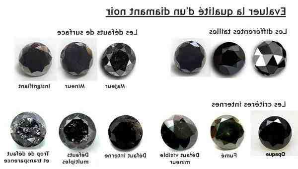 Comment savoir le nom des pierres ?