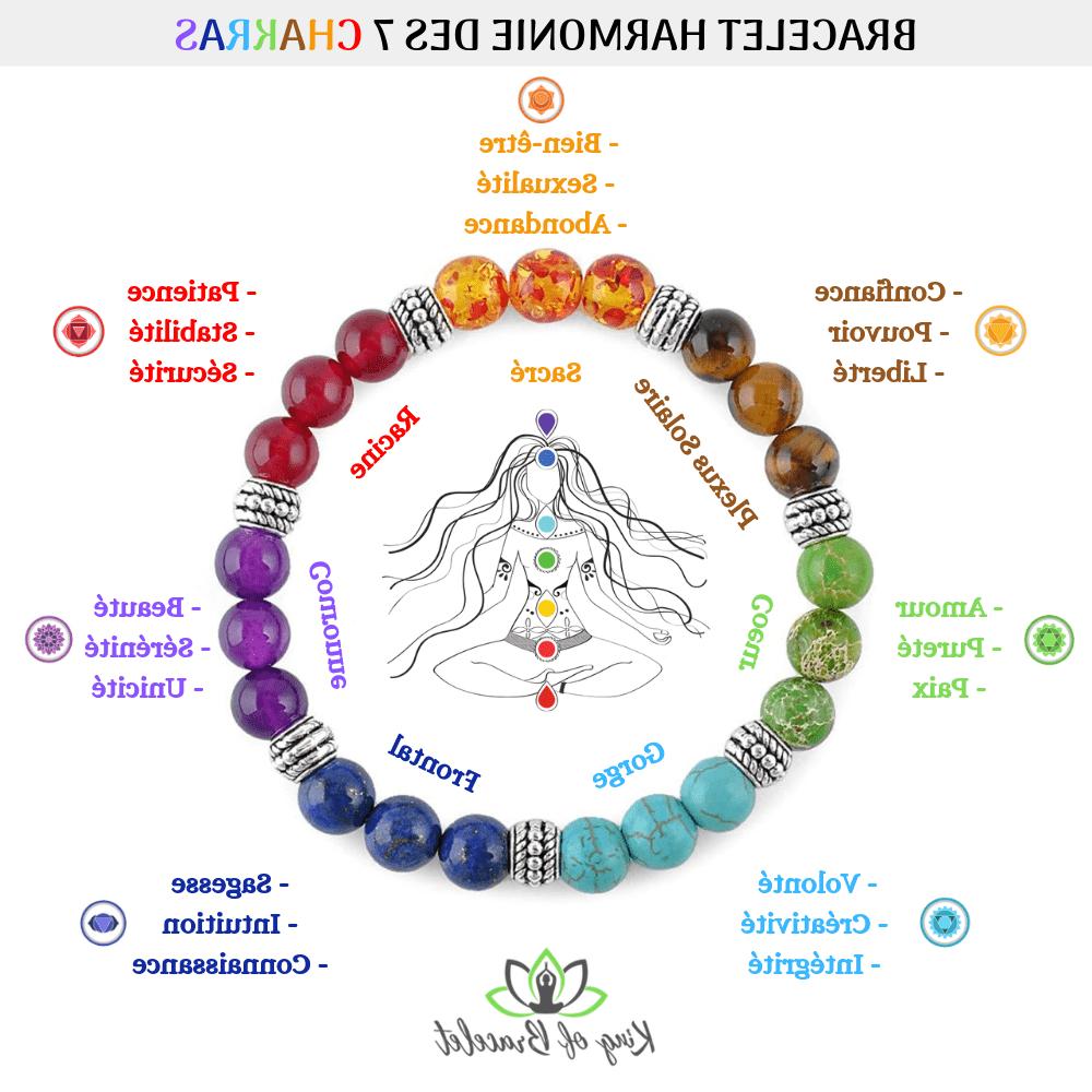 Quel sont les pierres des 7 chakras ?