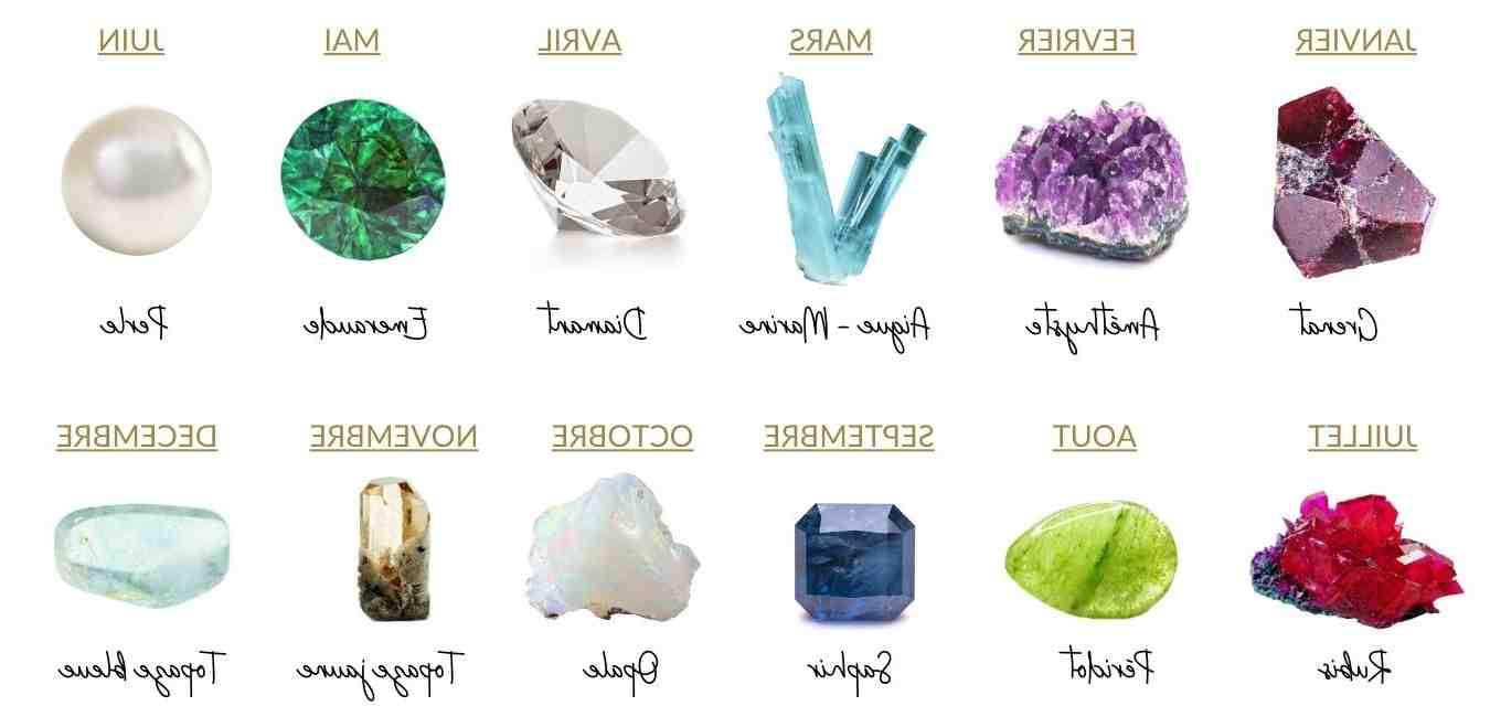 Quelle est ma pierre précieuse Porte-bonheur ?